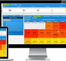 USES OF HOTEL SOFTWARE FOR THE MANAGEMENT