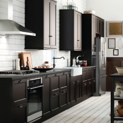 The Profit In Remodeling Your Kitchen